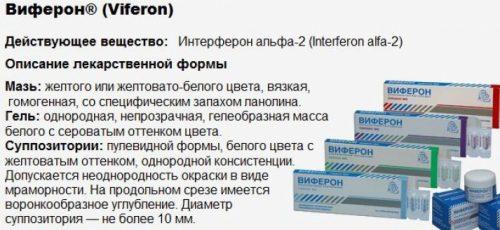 Свойства препарата Виферон