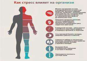 Влияние стресса на организм