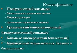 Классификация кандидоза