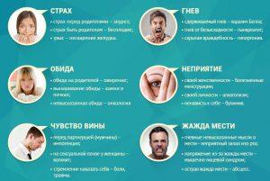 Связь эмоций и болезней