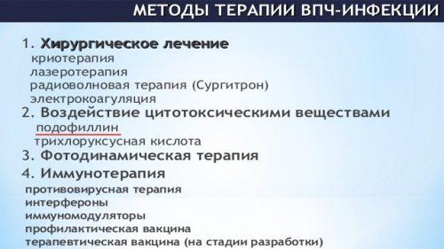 Методы лечения ВПЧ