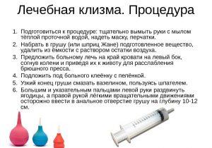 Процедура лечебной клизмы