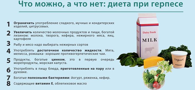 диета при половом герпесе