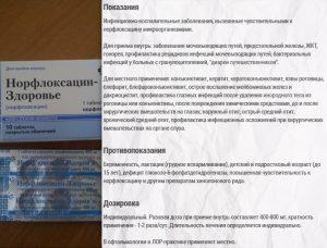 Инструкция к препарату Норфлоксацин