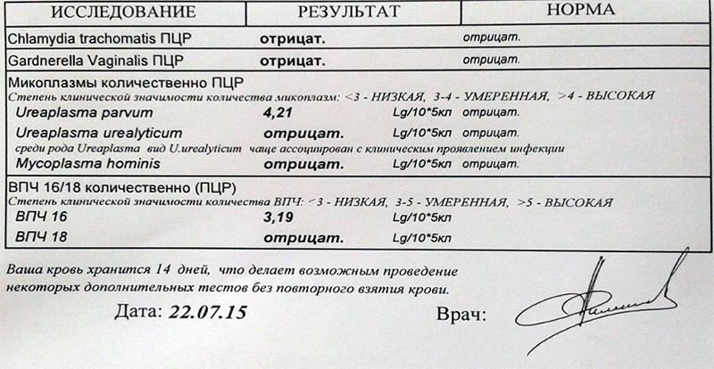 Забор анализа на впч у мужчин - Jks-k.ru