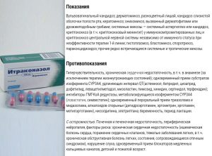 Показания и противопоказания Итроконазола