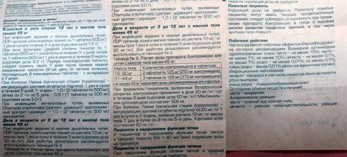 Применение и дозировка Азитромицина