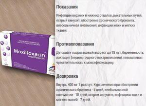 Применение препарата Моксифлоксацин
