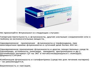 Противопоказания Флуконазола