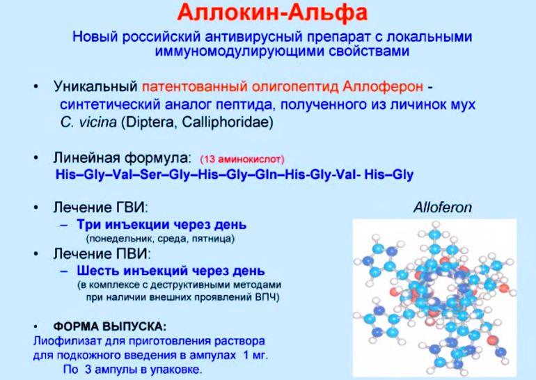 Аллокин-Альфа при ВПЧ: состав, применение, показания