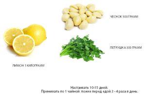 Чеснок с лимоном и петрушкой
