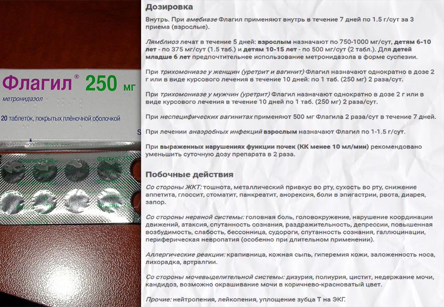 Таблетки от трихомониаза для мужчин