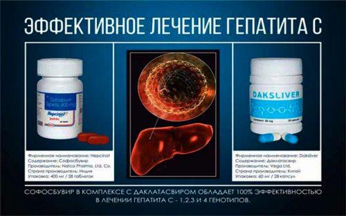 Лечение Софосбувиром и Даклатасвиром