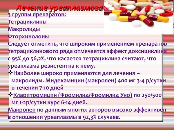 Схема лечения уреаплазмоза и впч - Jks-k.ru