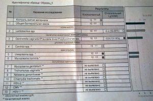 Лист с результатами