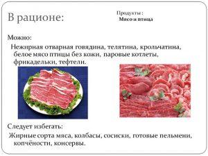 Мясо и птица
