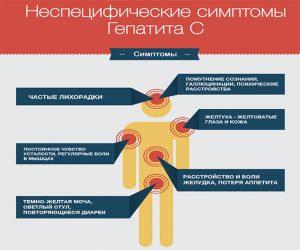 Неспецифические симптомы