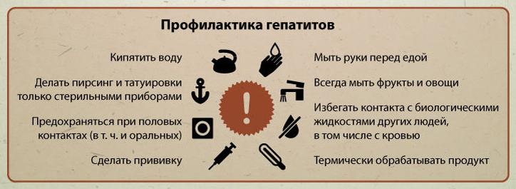 Профилактика гепатита С: мероприятия по предупреждению заражения