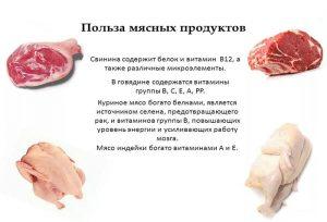 Польза мясных продуктов