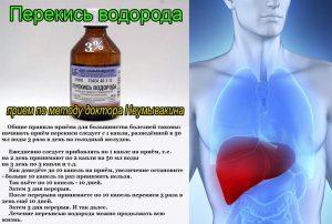 Неумывакин лечение гепатитов перекись водорода thumbnail