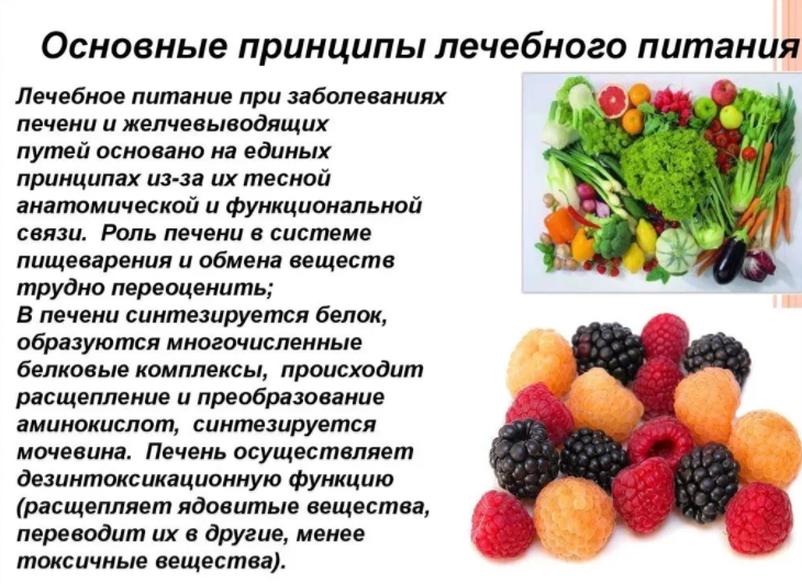 Диета При Воспаленной Печени.