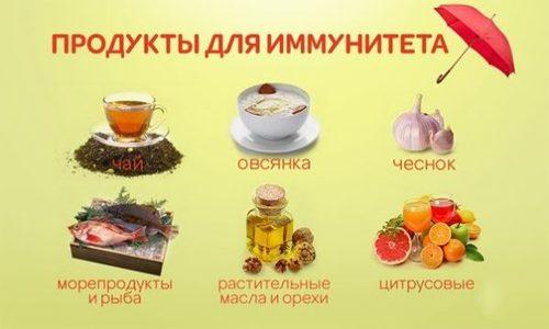 Продукты для иммунитета