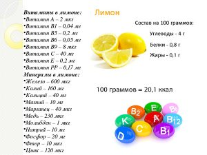Витамины в лимоне