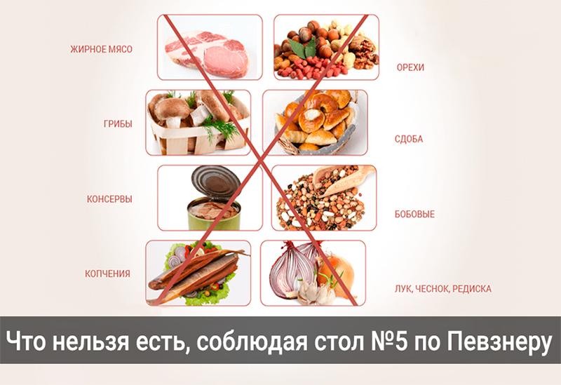 Гепатите а диета 5