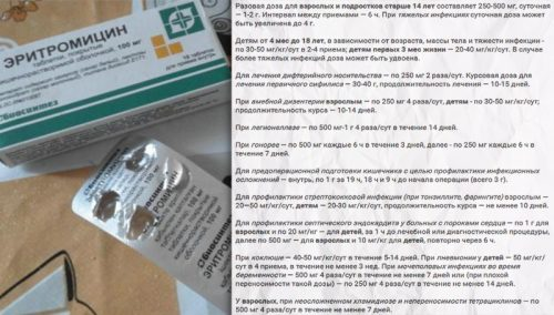 Дозировка Эритромицина