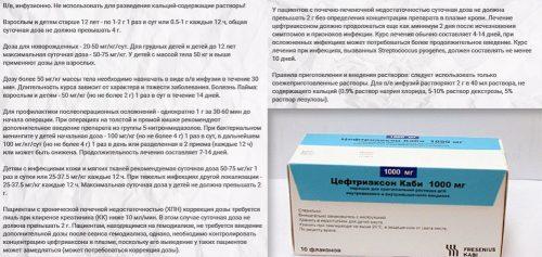 Дозировка препарата Цефтриаксон Каби