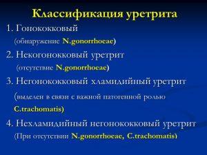 Классификация уретрита