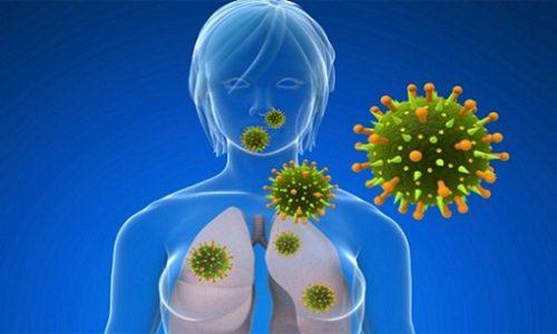 Опасность хламидийной пневмонии