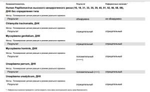 Положительный результат ПЦР на микоплазму