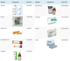 Примерные цены на лекарства