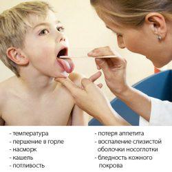 Респираторная микоплазменная инфекция