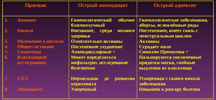 Уколы противовоспалительные по женски 14