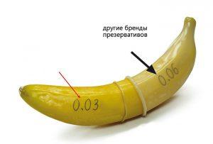 Использование тонких видов презервативов