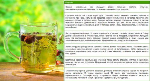 Народные рецепты при уретрите
