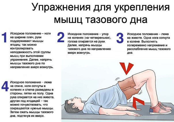 Упражнения Кегеля при простатите: гимнастика для мужчин