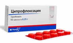 Ципрофлоксацин при простатите