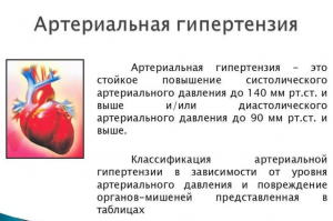 Артериальная гипертензия