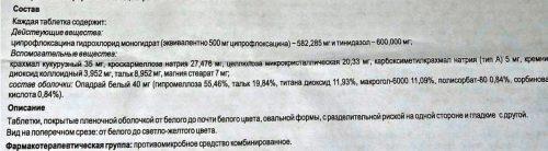 Состав и описание препарата Ципролет