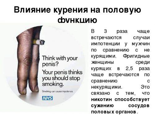 Влияние курения на половую функцию