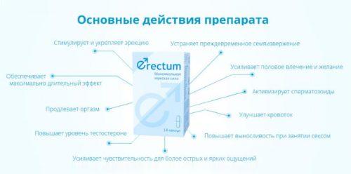 Действие препарата Эректум