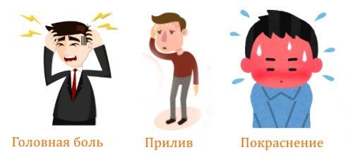 Побочные эффекты Силденафил Вертекс