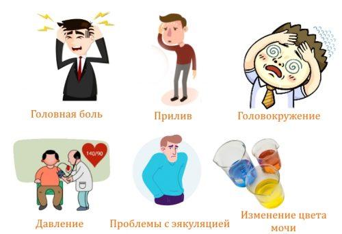 Побочные эффекты Омник Окас