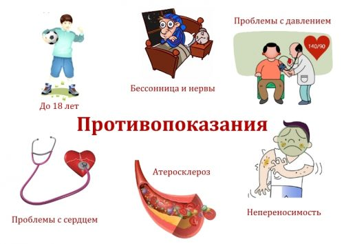 Противопоказания к препарату
