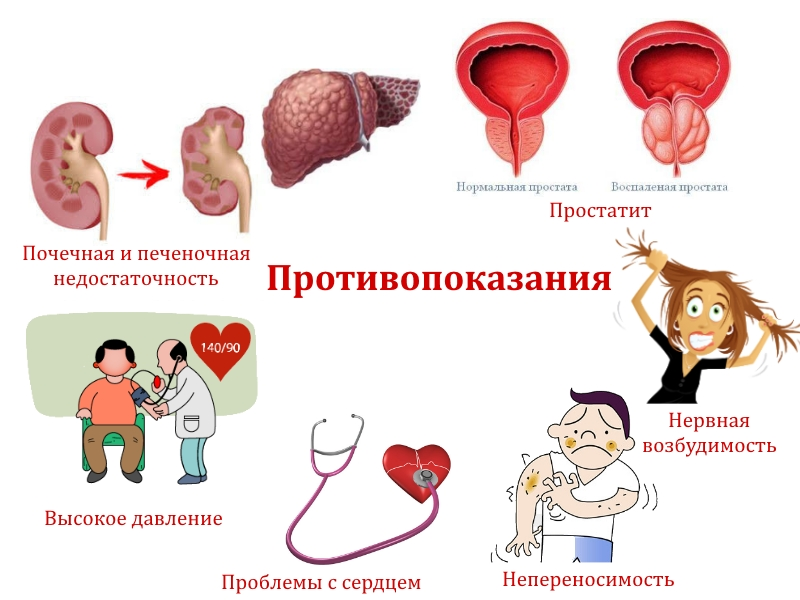 Осложнения простатита почки простатит санаторий в беларуси