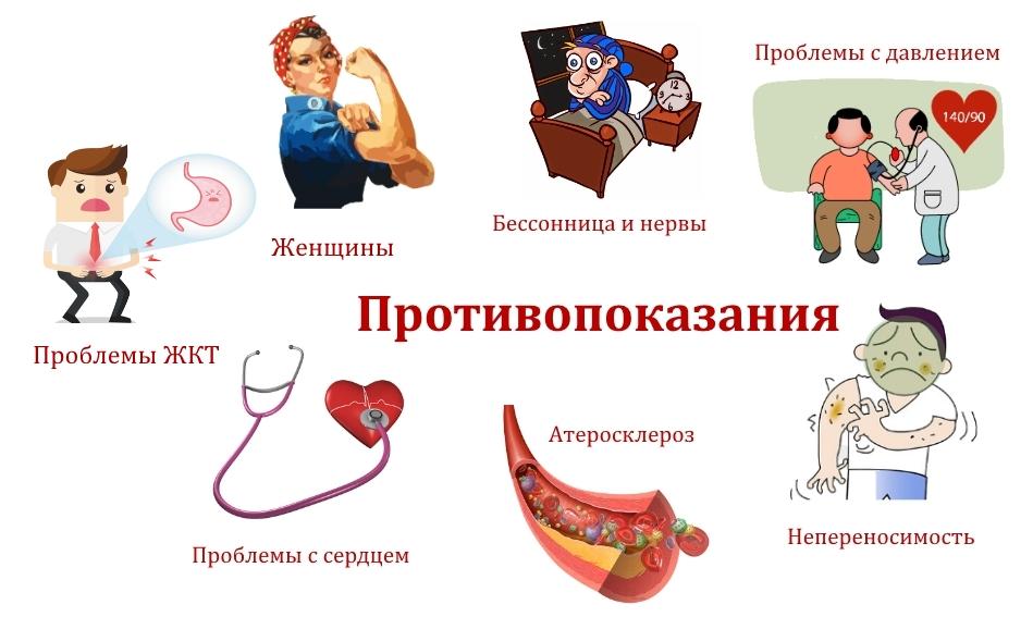 Основные противопоказания к препарату Динамико