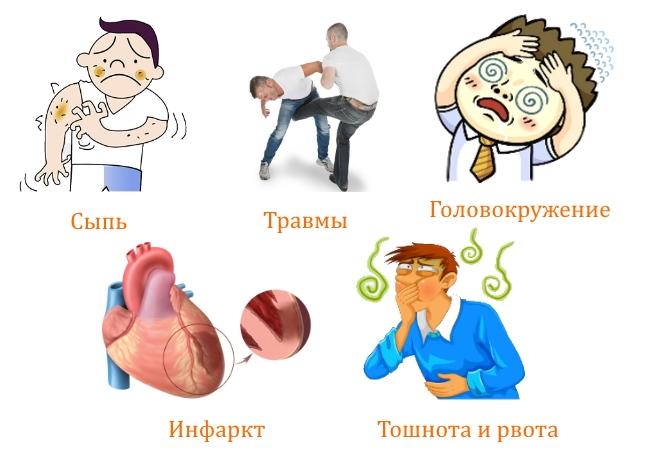 Противопоказания и побочные эффекты Сатибо